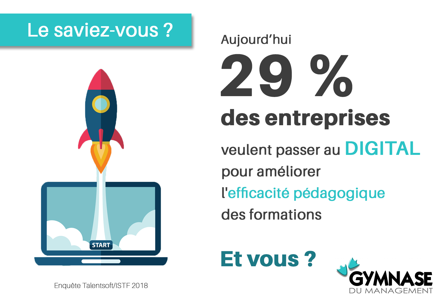 Infographie Gymnase du Management - Efficacité du Digital Learning